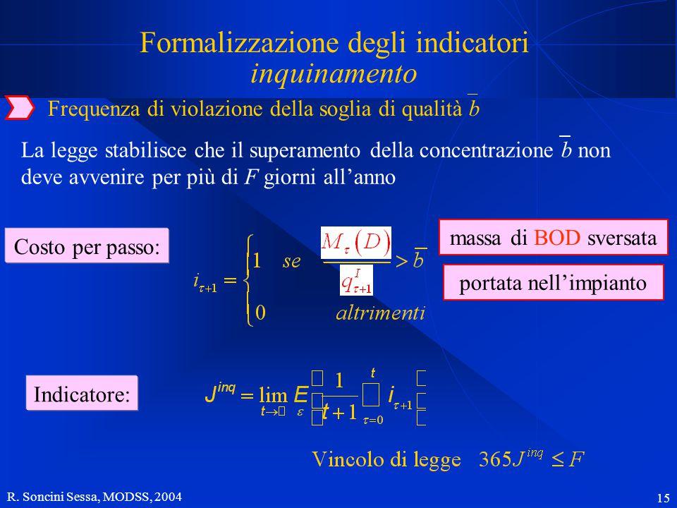 R. Soncini Sessa, MODSS, 2004 15 Indicatore: Formalizzazione degli indicatori inquinamento La legge stabilisce che il superamento della concentrazione