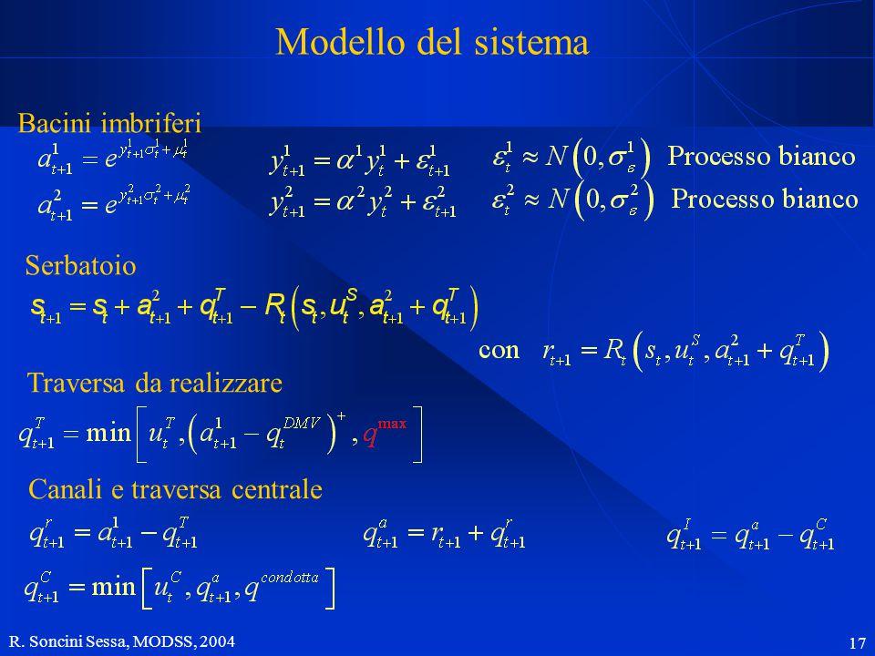 R. Soncini Sessa, MODSS, 2004 17 Modello del sistema Traversa da realizzare Bacini imbriferi Serbatoio Canali e traversa centrale