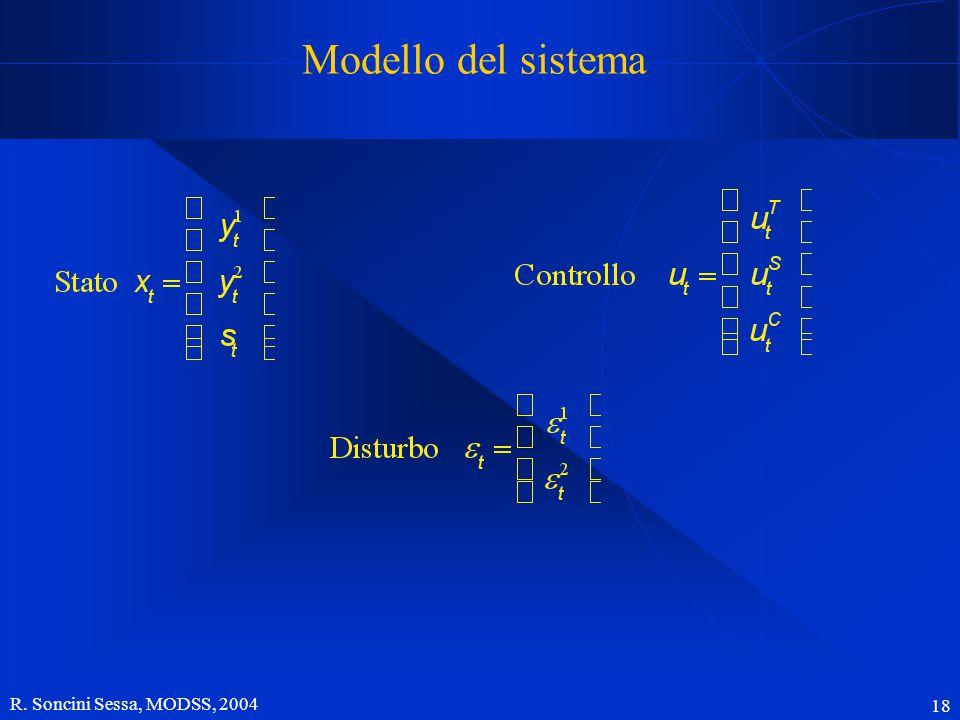 R. Soncini Sessa, MODSS, 2004 18 Modello del sistema
