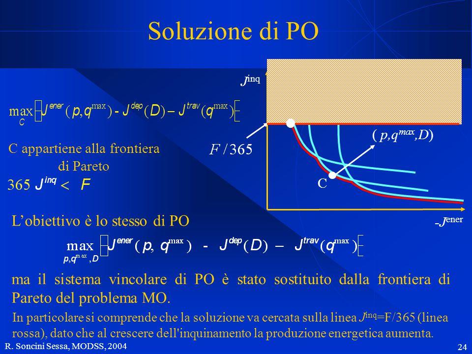 R. Soncini Sessa, MODSS, 2004 24 frontiera di Pareto in (J dep, J trav, J inq, -J ener) Soluzione di PO L'obiettivo è lo stesso di PO C appartiene all