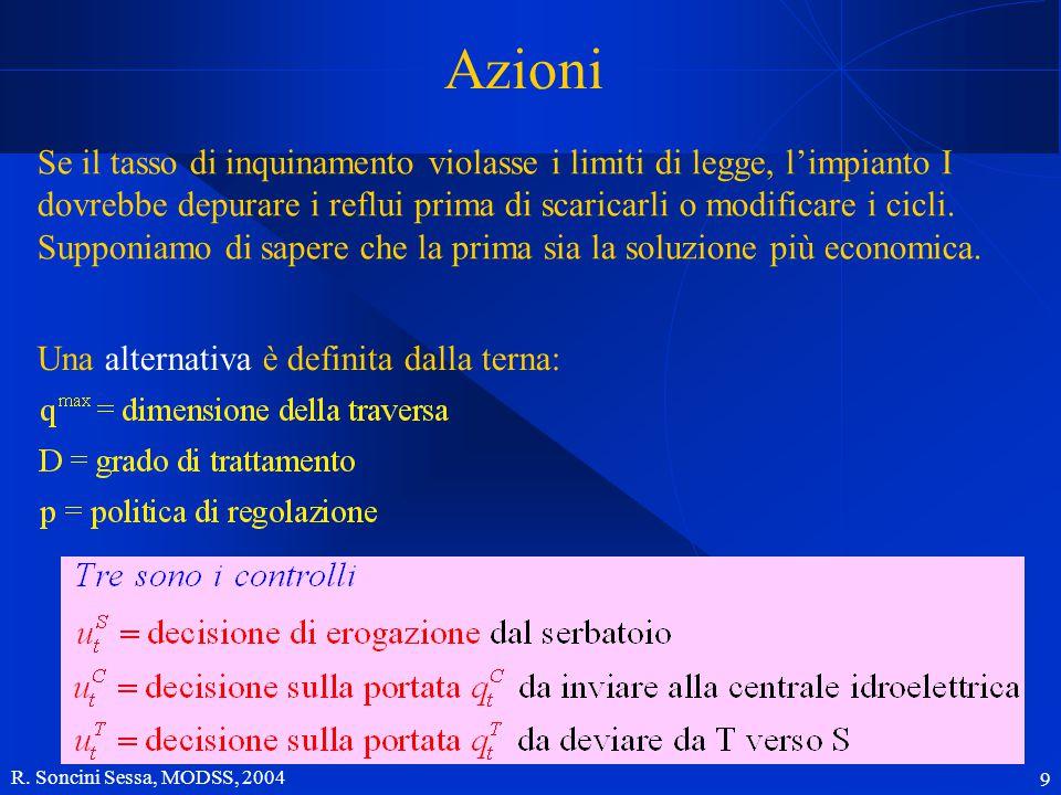 R. Soncini Sessa, MODSS, 2004 9 Azioni Se il tasso di inquinamento violasse i limiti di legge, l'impianto I dovrebbe depurare i reflui prima di scaric