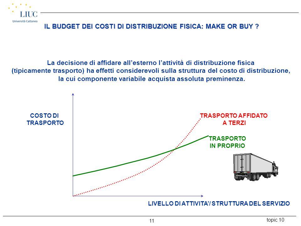 topic 10 11 La decisione di affidare all'esterno l'attività di distribuzione fisica (tipicamente trasporto) ha effetti considerevoli sulla struttura del costo di distribuzione, la cui componente variabile acquista assoluta preminenza.