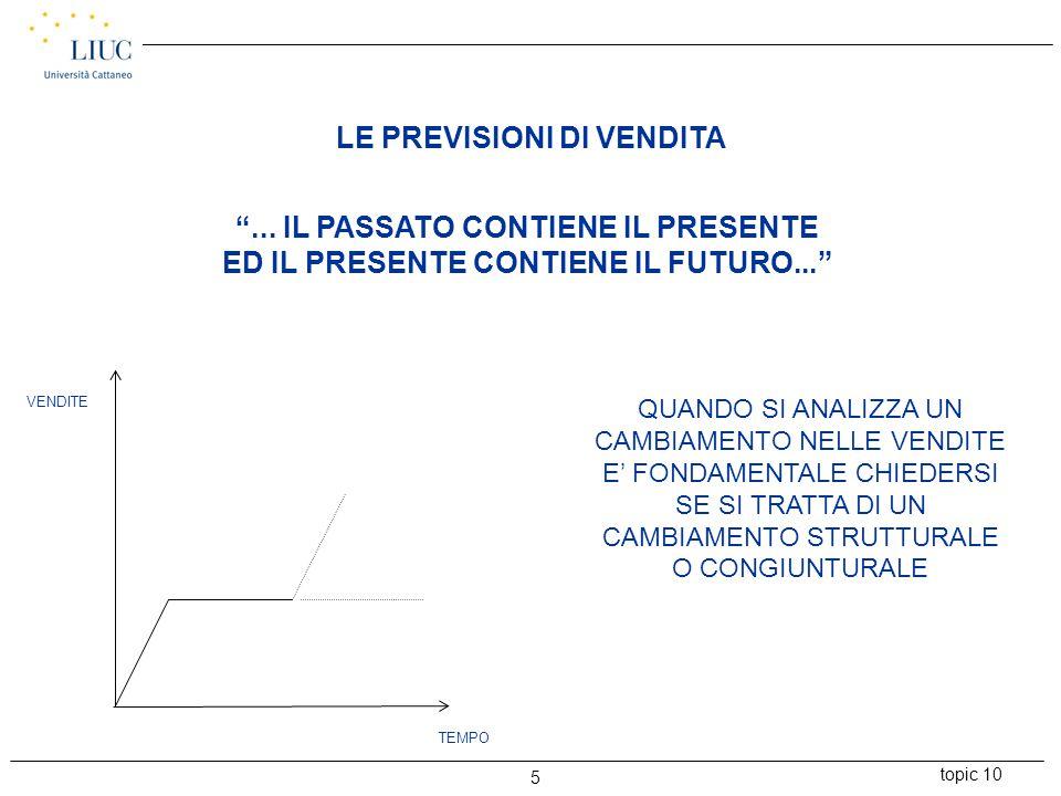 topic 10 5 LE PREVISIONI DI VENDITA ...