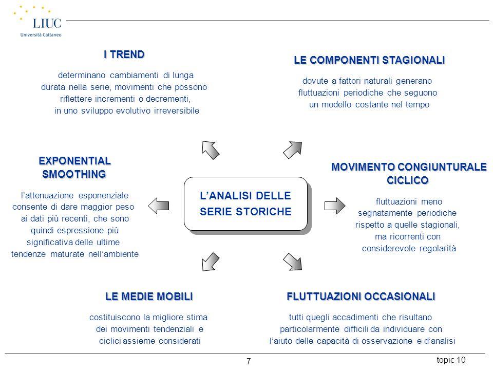 topic 10 7 EXPONENTIALSMOOTHING l'attenuazione esponenziale consente di dare maggior peso ai dati più recenti, che sono quindi espressione più significativa delle ultime tendenze maturate nell'ambiente I TREND determinano cambiamenti di lunga durata nella serie, movimenti che possono riflettere incrementi o decrementi, in uno sviluppo evolutivo irreversibile LE COMPONENTI STAGIONALI dovute a fattori naturali generano fluttuazioni periodiche che seguono un modello costante nel tempo MOVIMENTO CONGIUNTURALE CICLICO fluttuazioni meno segnatamente periodiche rispetto a quelle stagionali, ma ricorrenti con considerevole regolarità FLUTTUAZIONI OCCASIONALI tutti quegli accadimenti che risultano particolarmente difficili da individuare con l'aiuto delle capacità di osservazione e d'analisi LE MEDIE MOBILI costituiscono la migliore stima dei movimenti tendenziali e ciclici assieme considerati L'ANALISI DELLE SERIE STORICHE