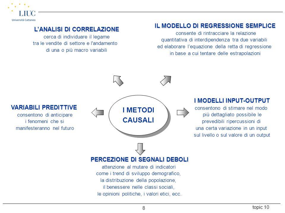 topic 10 8 PERCEZIONE DI SEGNALI DEBOLI attenzione al mutare di indicatori come i trend di sviluppo demografico, la distribuzione della popolazione, il benessere nelle classi sociali, le opinioni politiche, i valori etici, ecc.