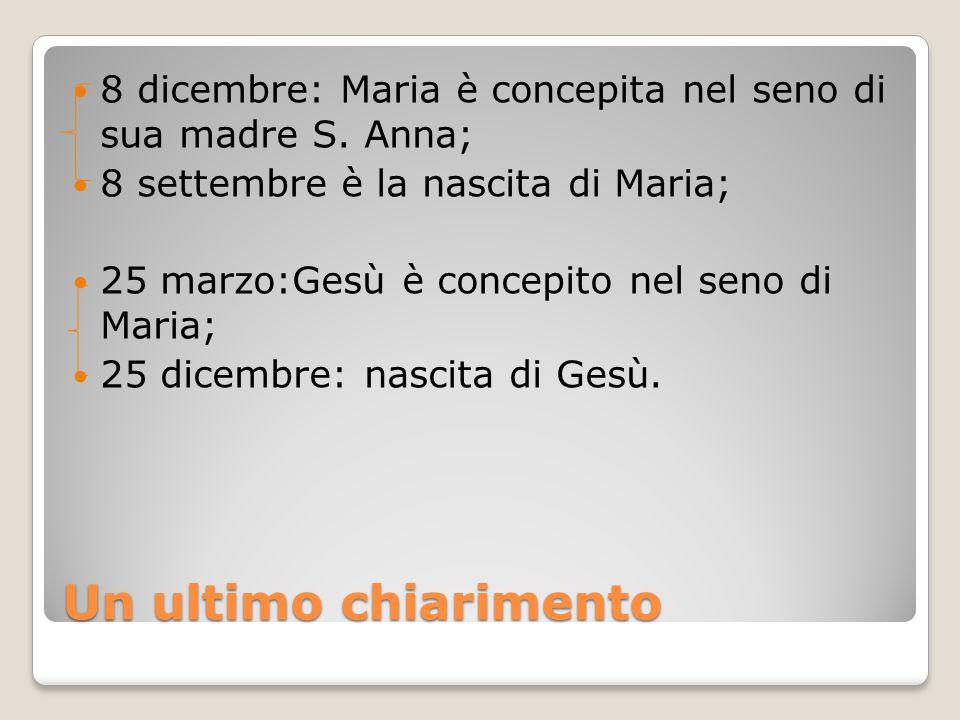 Un ultimo chiarimento 8 dicembre: Maria è concepita nel seno di sua madre S.