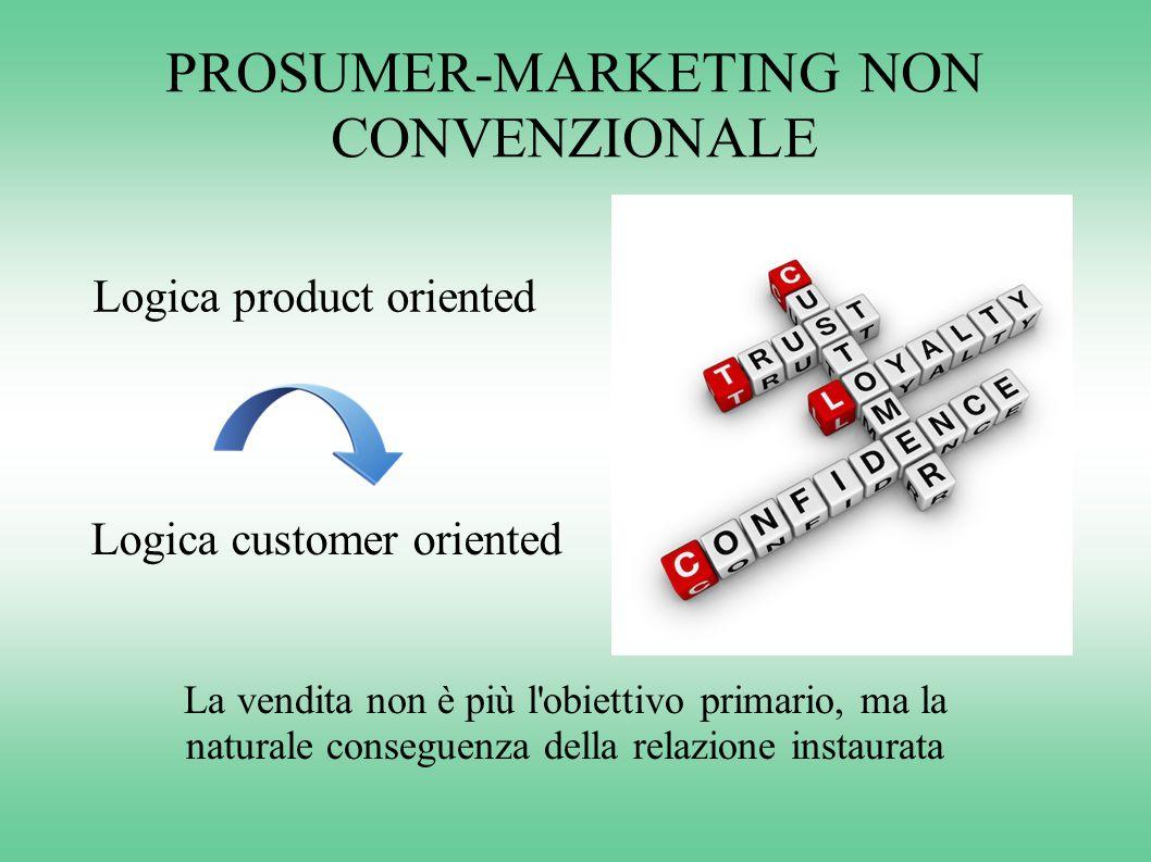 PROSUMER-MARKETING NON CONVENZIONALE Logica product oriented Logica customer oriented La vendita non è più l'obiettivo primario, ma la naturale conseg