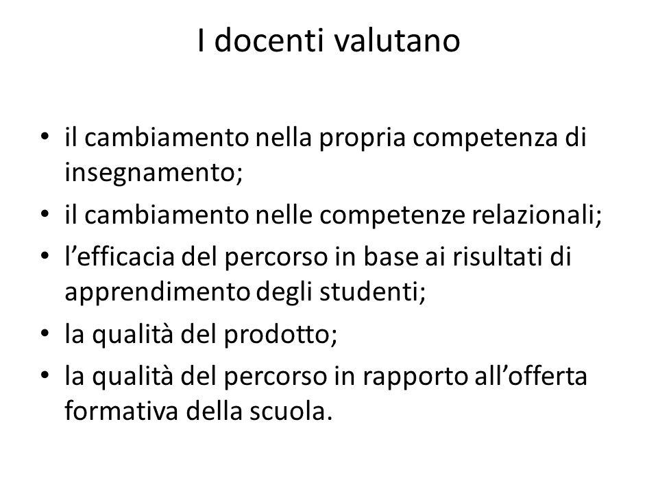 I docenti valutano il cambiamento nella propria competenza di insegnamento; il cambiamento nelle competenze relazionali; l'efficacia del percorso in b