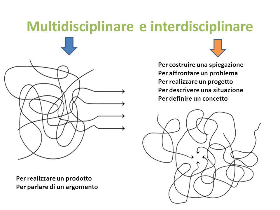 Multidisciplinare e interdisciplinare Per costruire una spiegazione Per affrontare un problema Per realizzare un progetto Per descrivere una situazion