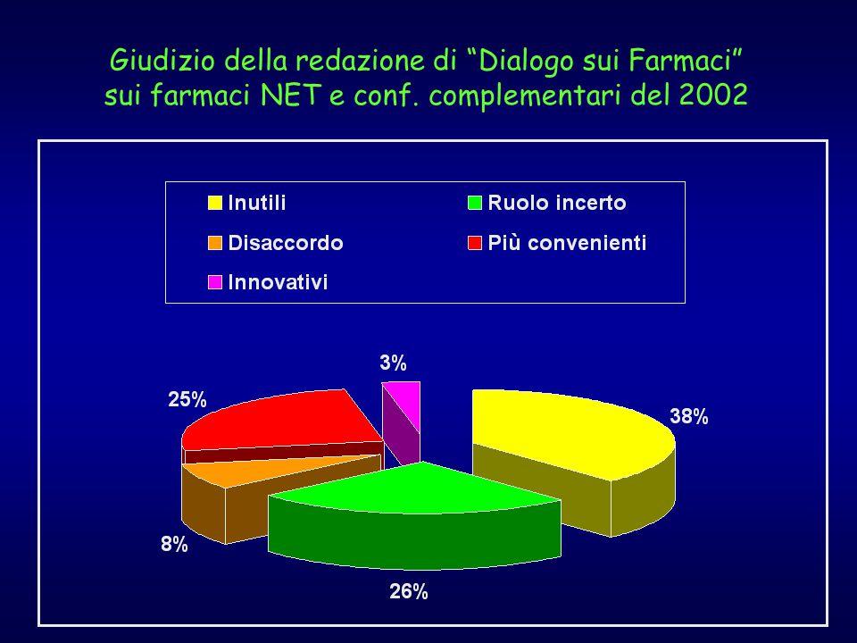 Giudizio della redazione di Dialogo sui Farmaci sui farmaci NET e conf. complementari del 2002