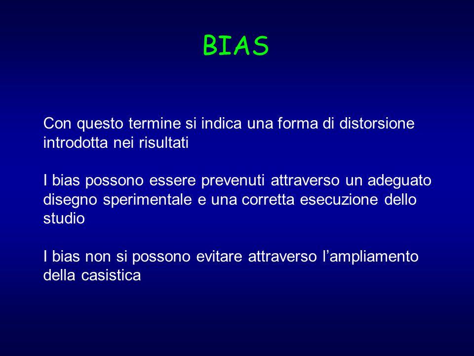 BIAS Con questo termine si indica una forma di distorsione introdotta nei risultati I bias possono essere prevenuti attraverso un adeguato disegno sperimentale e una corretta esecuzione dello studio I bias non si possono evitare attraverso l'ampliamento della casistica