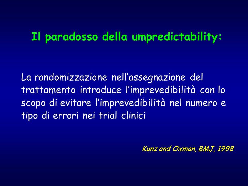 Il paradosso della umpredictability: La randomizzazione nell'assegnazione del trattamento introduce l'imprevedibilità con lo scopo di evitare l'imprevedibilità nel numero e tipo di errori nei trial clinici Kunz and Oxman, BMJ, 1998