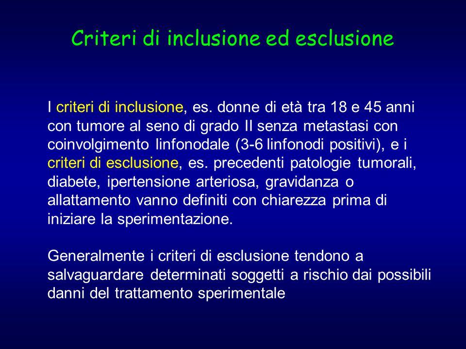Criteri di inclusione ed esclusione I criteri di inclusione, es.