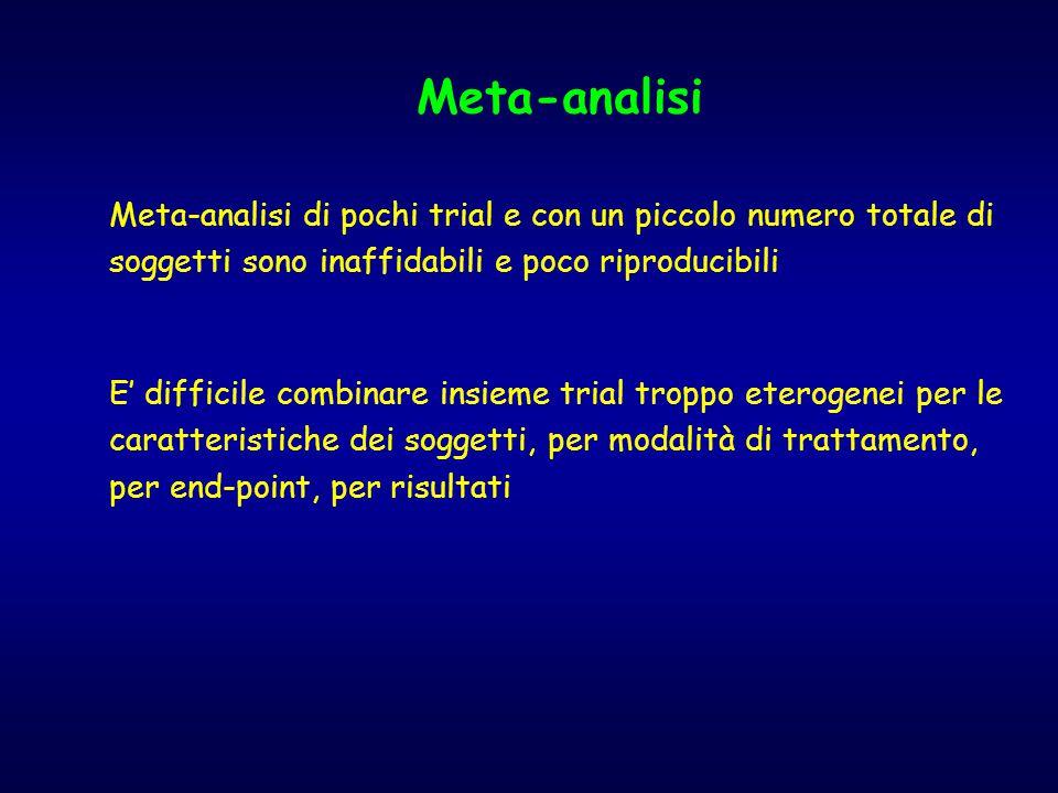 Meta-analisi Meta-analisi di pochi trial e con un piccolo numero totale di soggetti sono inaffidabili e poco riproducibili E' difficile combinare insieme trial troppo eterogenei per le caratteristiche dei soggetti, per modalità di trattamento, per end-point, per risultati