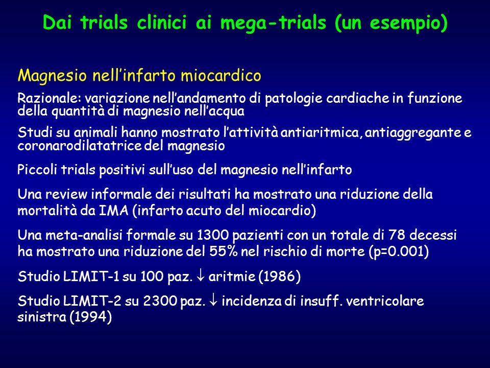 Dai trials clinici ai mega-trials (un esempio) Magnesio nell'infarto miocardico Razionale: variazione nell'andamento di patologie cardiache in funzione della quantità di magnesio nell'acqua Studi su animali hanno mostrato l'attività antiaritmica, antiaggregante e coronarodilatatrice del magnesio Piccoli trials positivi sull'uso del magnesio nell'infarto Una review informale dei risultati ha mostrato una riduzione della mortalità da IMA (infarto acuto del miocardio) Una meta-analisi formale su 1300 pazienti con un totale di 78 decessi ha mostrato una riduzione del 55% nel rischio di morte (p=0.001) Studio LIMIT-1 su 100 paz.