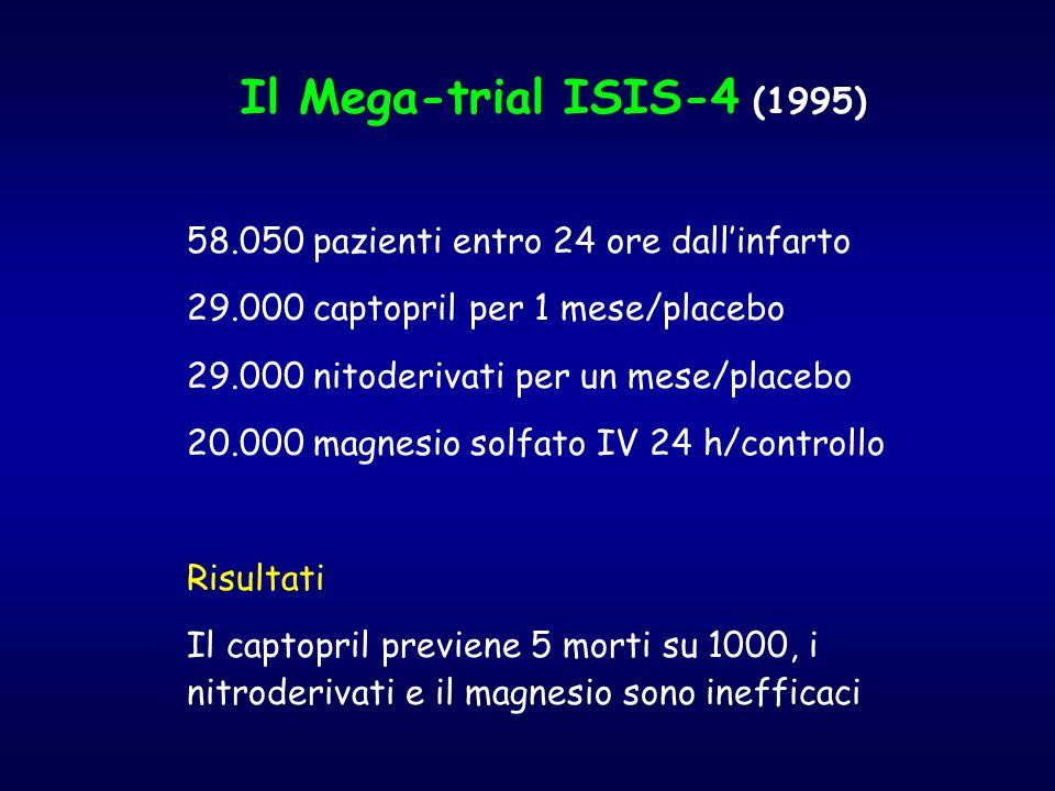 Il Mega-trial ISIS-4 (1995) 58.050 pazienti entro 24 ore dall'infarto 29.000 captopril per 1 mese/placebo 29.000 nitoderivati per un mese/placebo 20.000 magnesio solfato IV 24 h/controllo Risultati Il captopril previene 5 morti su 1000, i nitroderivati e il magnesio sono inefficaci