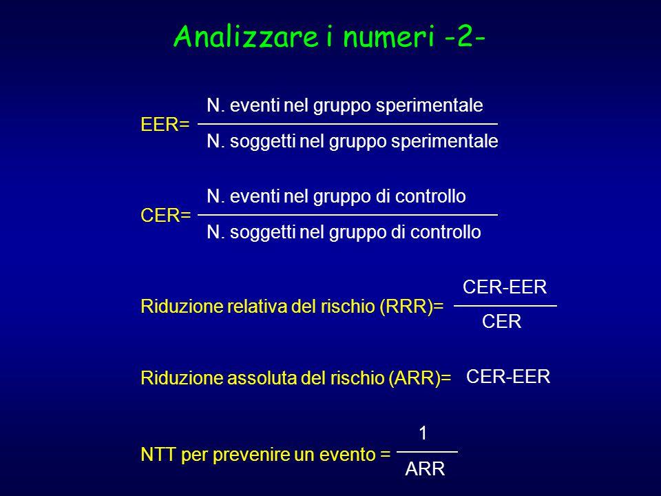 Analizzare i numeri -2- Riduzione relativa del rischio (RRR)= CER-EER CER Riduzione assoluta del rischio (ARR)= CER-EER 1 ARR NTT per prevenire un eve