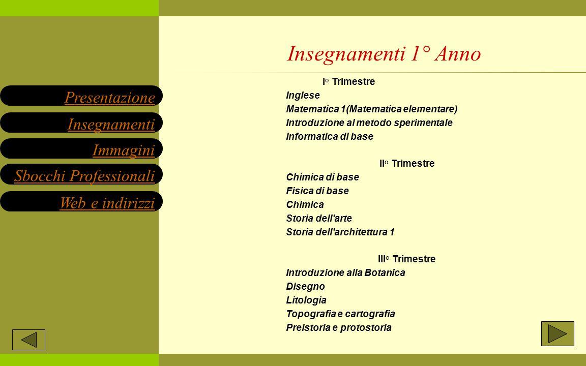 I° Trimestre Inglese Matematica 1(Matematica elementare) Introduzione al metodo sperimentale Informatica di base II° Trimestre Chimica di base Fisica