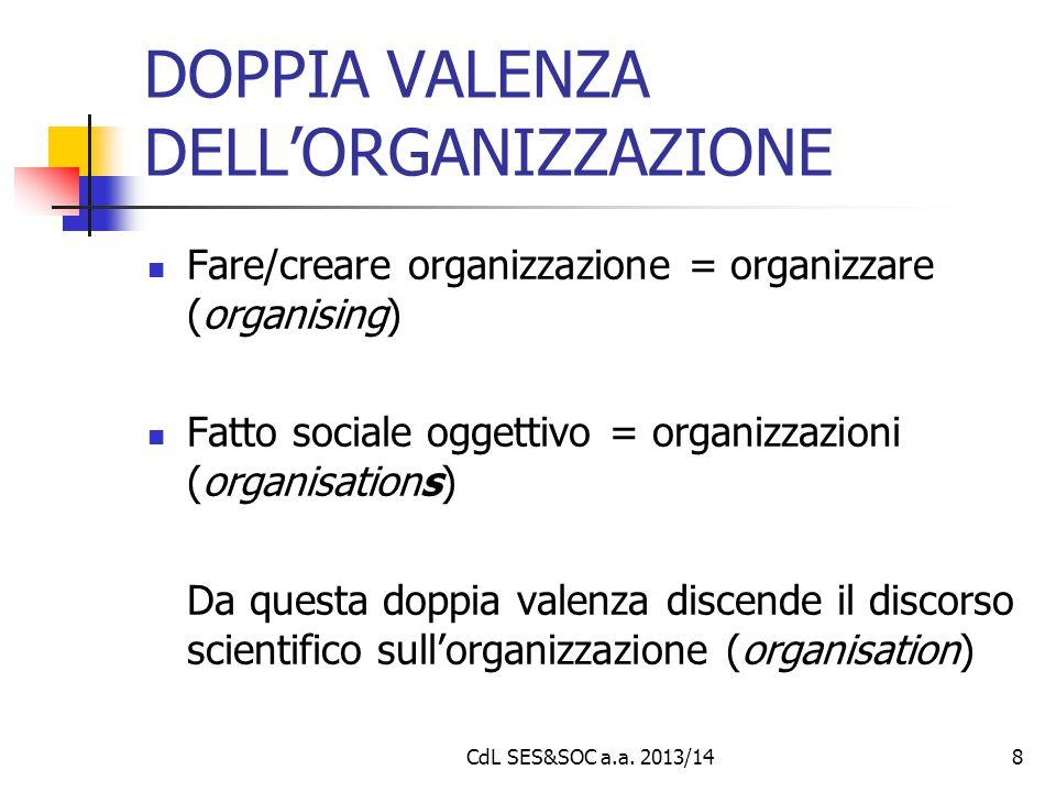 CdL SES&SOC a.a. 2013/148 DOPPIA VALENZA DELL'ORGANIZZAZIONE Fare/creare organizzazione = organizzare (organising) Fatto sociale oggettivo = organizza