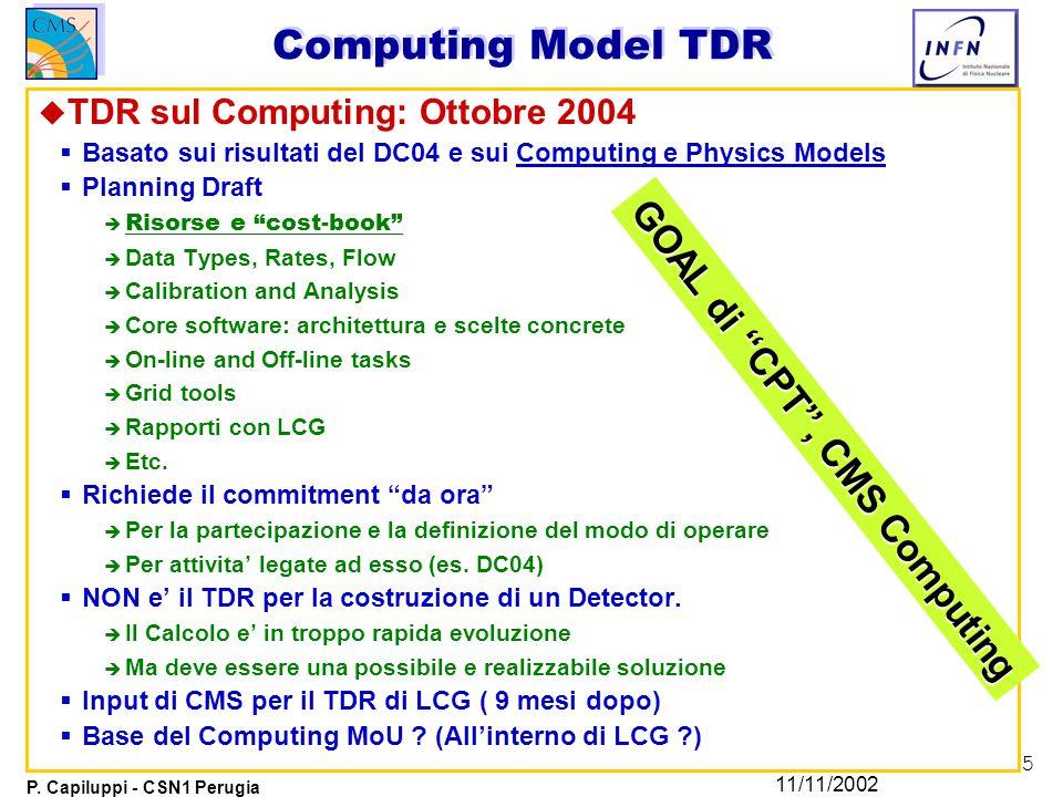5 P. Capiluppi - CSN1 Perugia 11/11/2002 Computing Model TDR u TDR sul Computing: Ottobre 2004  Basato sui risultati del DC04 e sui Computing e Physi