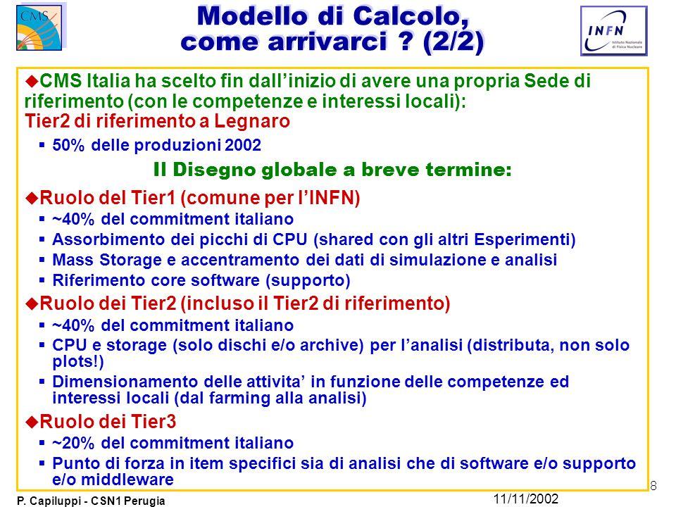 8 P. Capiluppi - CSN1 Perugia 11/11/2002 Modello di Calcolo, come arrivarci ? (2/2) u CMS Italia ha scelto fin dall'inizio di avere una propria Sede d
