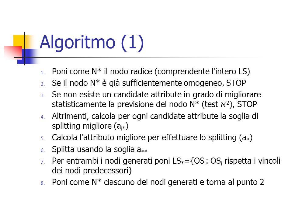 Algoritmo (1) 1. Poni come N* il nodo radice (comprendente l'intero LS) 2. Se il nodo N* è già sufficientemente omogeneo, STOP 3. Se non esiste un can