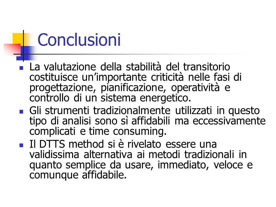 La valutazione della stabilità del transitorio costituisce un'importante criticità nelle fasi di progettazione, pianificazione, operatività e controllo di un sistema energetico.