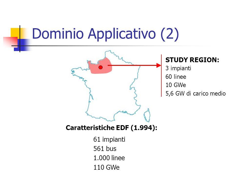 Dominio Applicativo (2) Caratteristiche EDF (1.994): 61 impianti 561 bus 1.000 linee 110 GWe 3 impianti 60 linee 10 GWe 5,6 GW di carico medio STUDY R