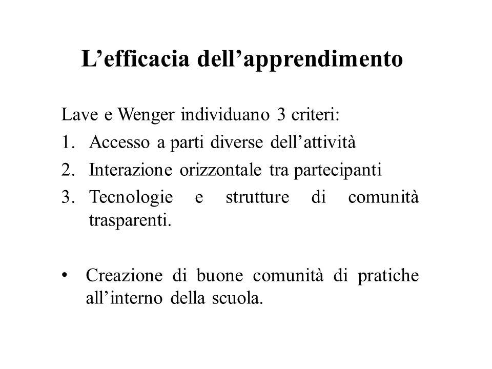 L'efficacia dell'apprendimento Lave e Wenger individuano 3 criteri: 1.Accesso a parti diverse dell'attività 2.Interazione orizzontale tra partecipanti