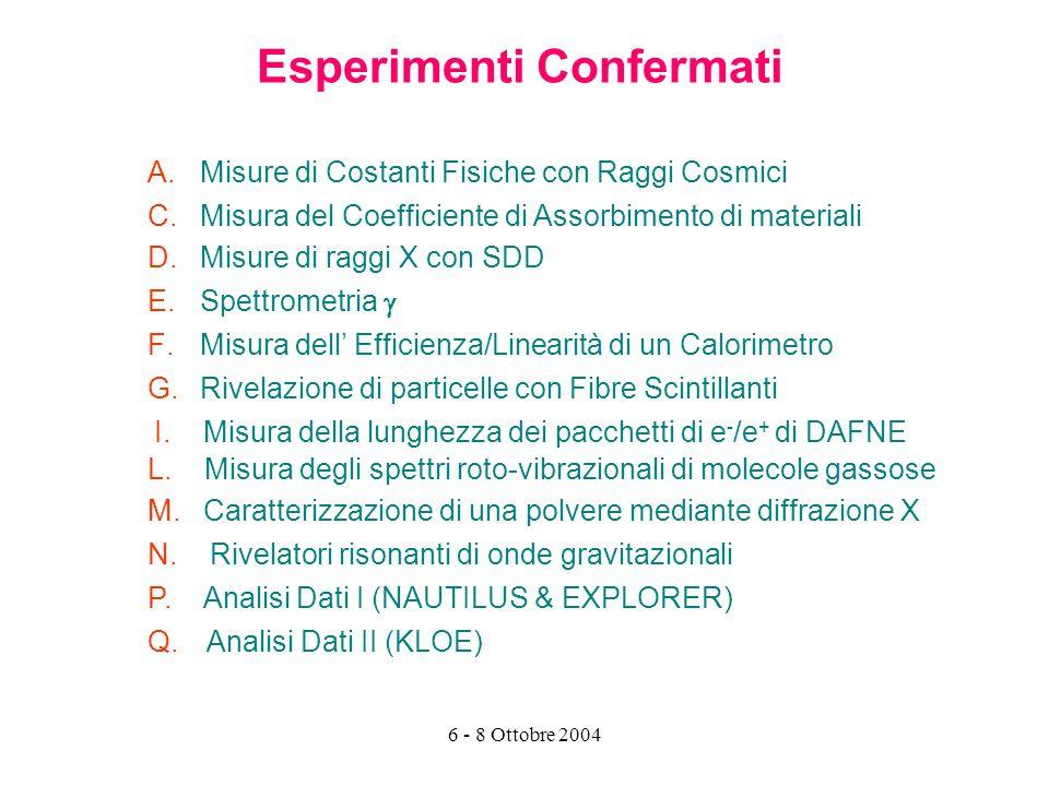 6 - 8 Ottobre 2004 Esperimenti Confermati A.Misure di Costanti Fisiche con Raggi Cosmici C.Misura del Coefficiente di Assorbimento di materiali D.Misu