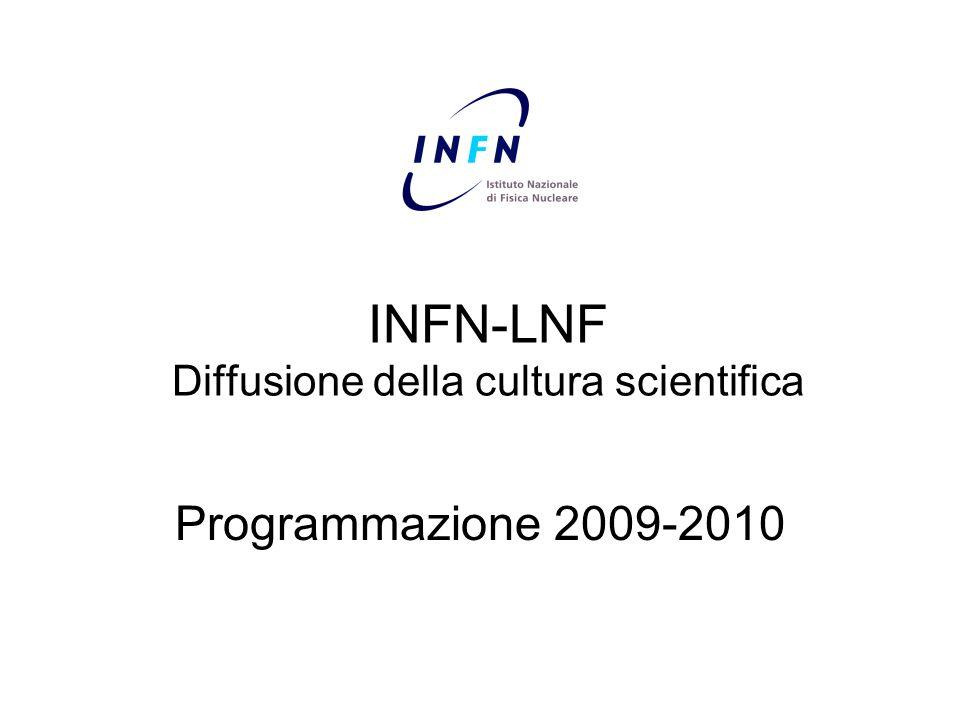 Stages ESTIVI 2000 Stages ESTIVI 2009 Totale STAGES 2009 (Invernali, Masterclass, Estivi) STUDENTI12104178 ISTITUTI1 (dal territorio) 42 (da tutta Italia) 50 (da tutta Italia) Totale studenti 2000-2009 = 1070 STUDENTI AI LNF