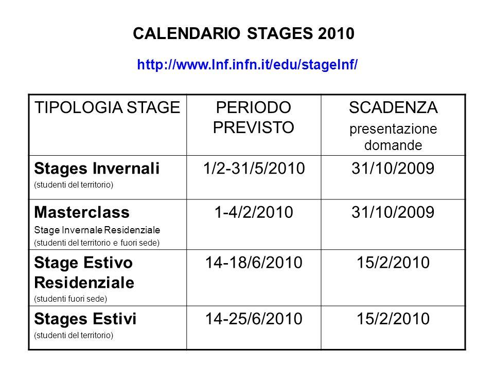 TIPOLOGIA STAGEPERIODO PREVISTO SCADENZA presentazione domande Stages Invernali (studenti del territorio) 1/2-31/5/201031/10/2009 Masterclass Stage Invernale Residenziale (studenti del territorio e fuori sede) 1-4/2/201031/10/2009 Stage Estivo Residenziale (studenti fuori sede) 14-18/6/201015/2/2010 Stages Estivi (studenti del territorio) 14-25/6/201015/2/2010 CALENDARIO STAGES 2010 http://www.lnf.infn.it/edu/stagelnf/