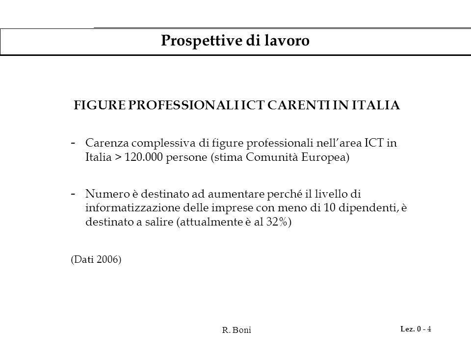 R. Boni Lez. 0 - 4 Prospettive di lavoro FIGURE PROFESSIONALI ICT CARENTI IN ITALIA - Carenza complessiva di figure professionali nell'area ICT in Ita