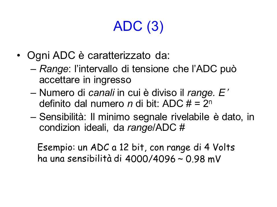 ADC (3) Ogni ADC è caratterizzato da: –Range: l'intervallo di tensione che l'ADC può accettare in ingresso –Numero di canali in cui è diviso il range.