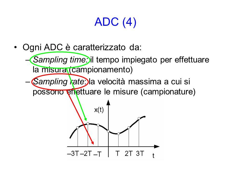 ADC (4) Ogni ADC è caratterizzato da: –Sampling time: il tempo impiegato per effettuare la misura (campionamento) –Sampling rate: la velocità massima a cui si possono effettuare le misure (campionature)