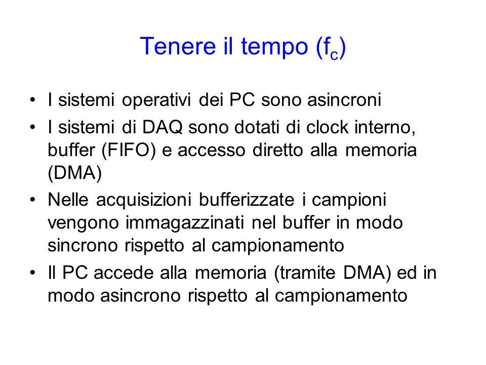Tenere il tempo (f c ) I sistemi operativi dei PC sono asincroni I sistemi di DAQ sono dotati di clock interno, buffer (FIFO) e accesso diretto alla memoria (DMA) Nelle acquisizioni bufferizzate i campioni vengono immagazzinati nel buffer in modo sincrono rispetto al campionamento Il PC accede alla memoria (tramite DMA) ed in modo asincrono rispetto al campionamento