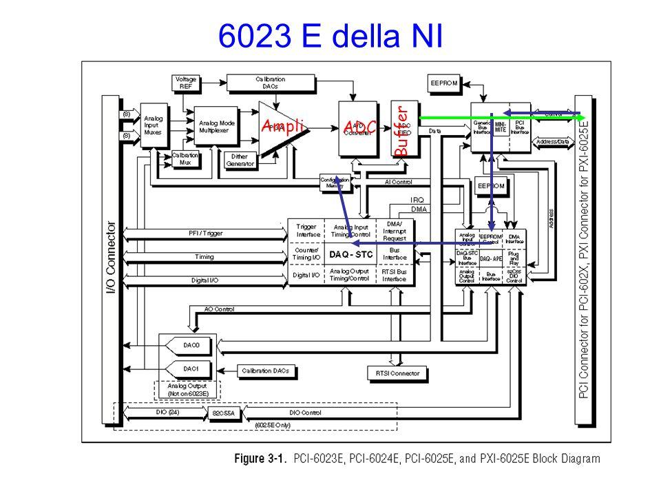 6023 E della NI Ampli ADC Buffer