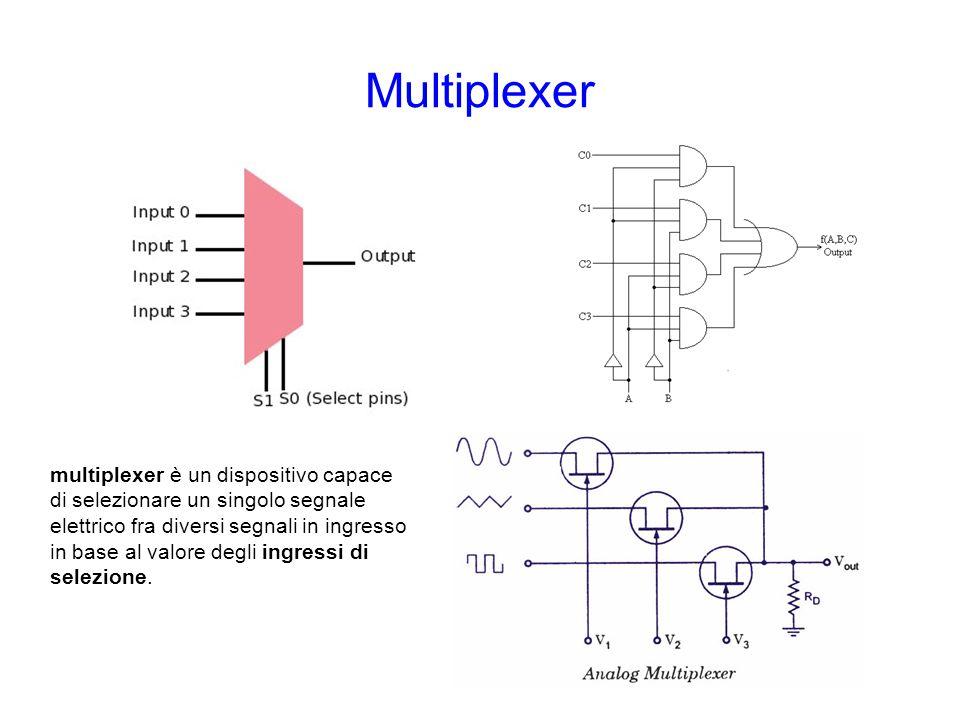 Multiplexer multiplexer è un dispositivo capace di selezionare un singolo segnale elettrico fra diversi segnali in ingresso in base al valore degli ingressi di selezione.