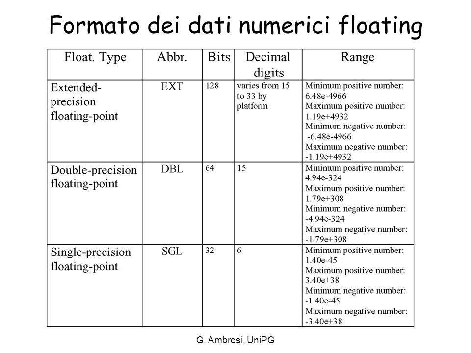 G. Ambrosi, UniPG Formato dei dati numerici floating