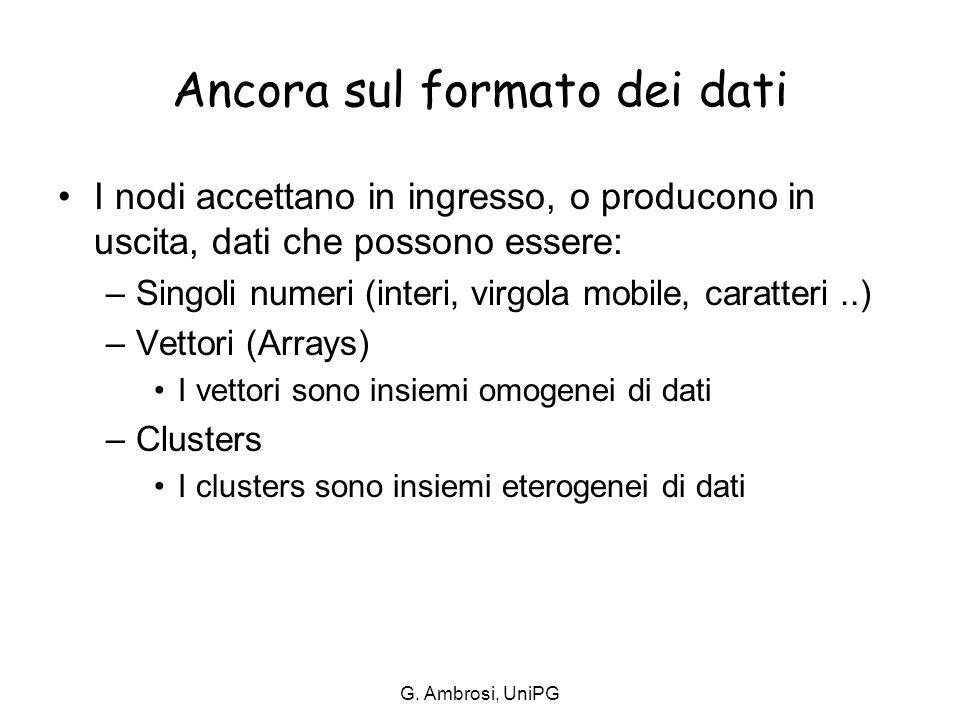 G. Ambrosi, UniPG Ancora sul formato dei dati I nodi accettano in ingresso, o producono in uscita, dati che possono essere: –Singoli numeri (interi, v