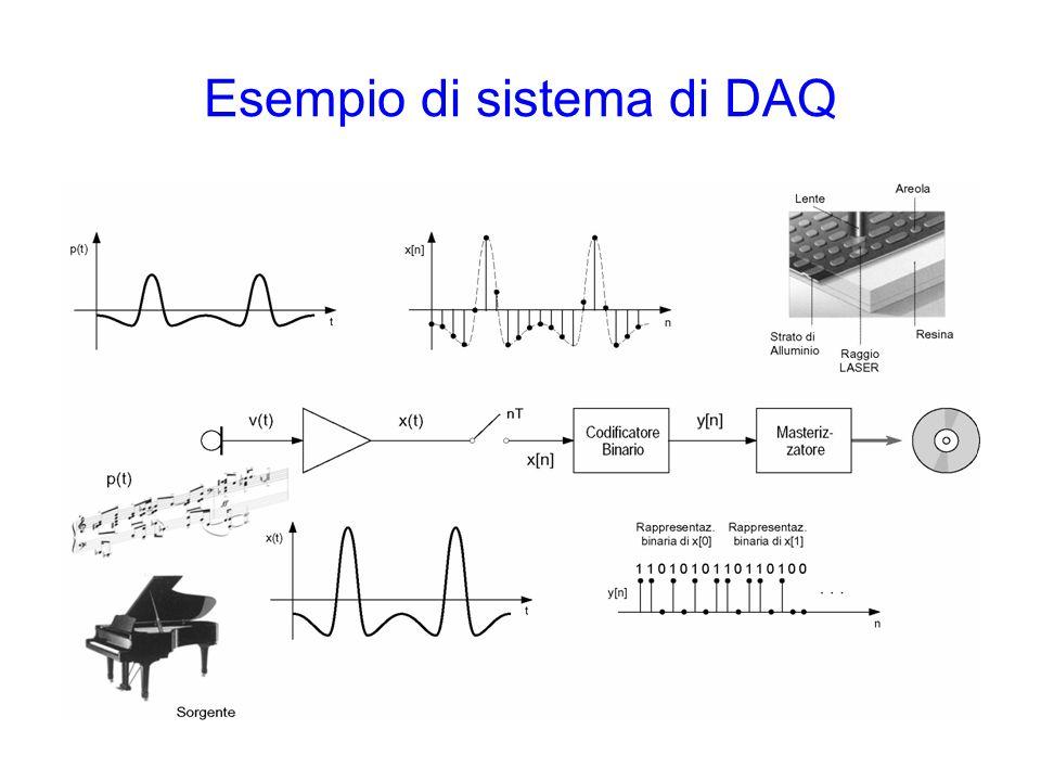 G. Ambrosi, UniPG File I/O (3)