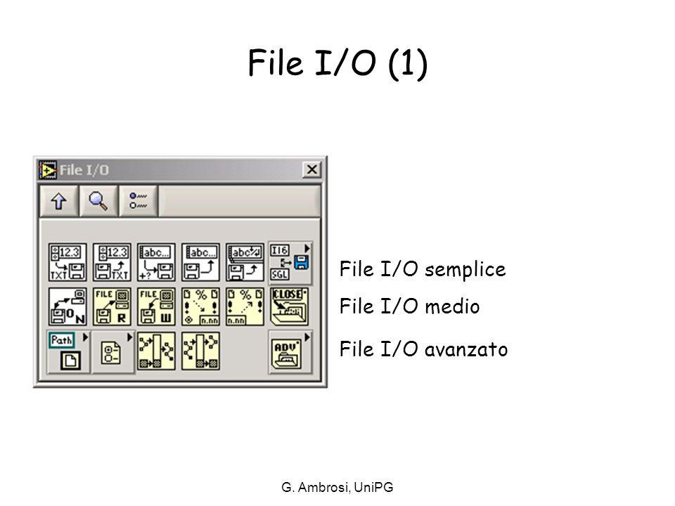 G. Ambrosi, UniPG File I/O (1) File I/O semplice File I/O medio File I/O avanzato
