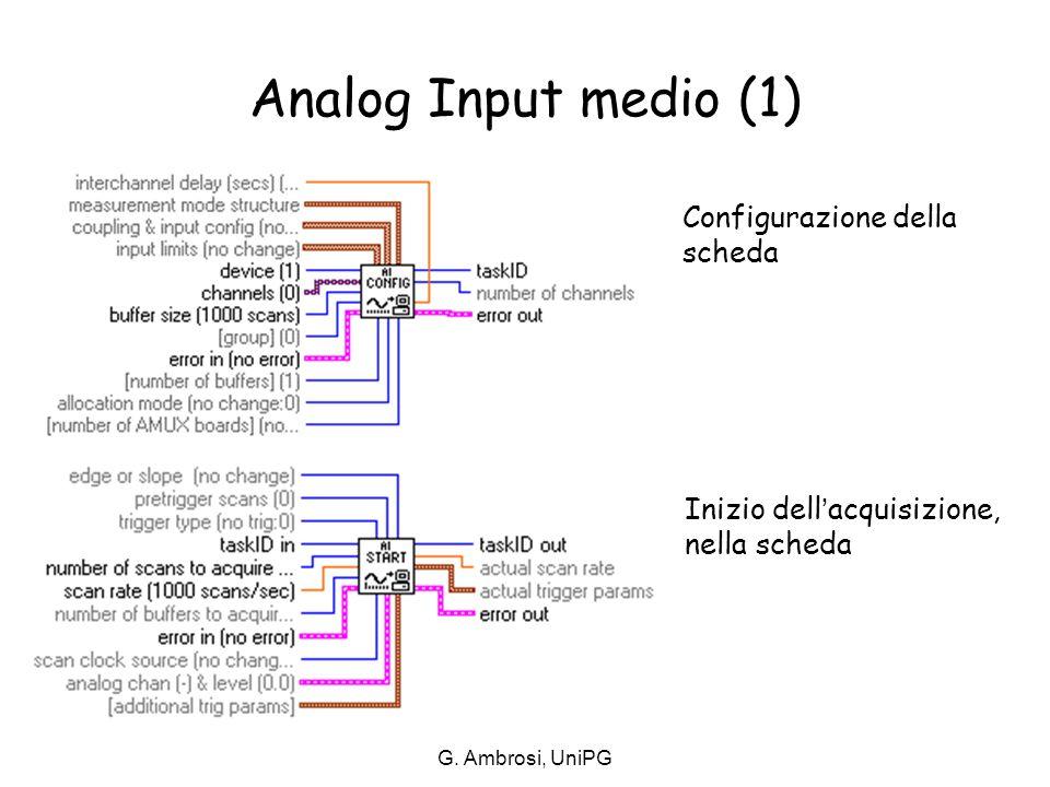 G. Ambrosi, UniPG Analog Input medio (1) Configurazione della scheda Inizio dell'acquisizione, nella scheda