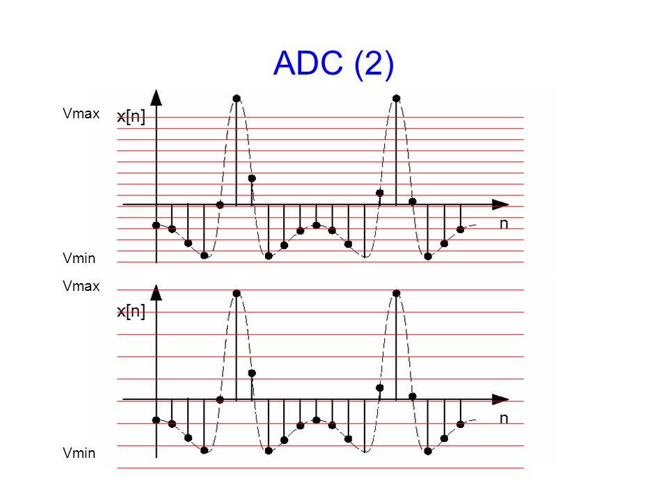 ADC (1) Dal punto di vista funzionale gli ADC sono dei classificatori: –L'intervallo di variabilità del segnale V x viene diviso in n intervalli, detti canali, di ampiezza costante K.