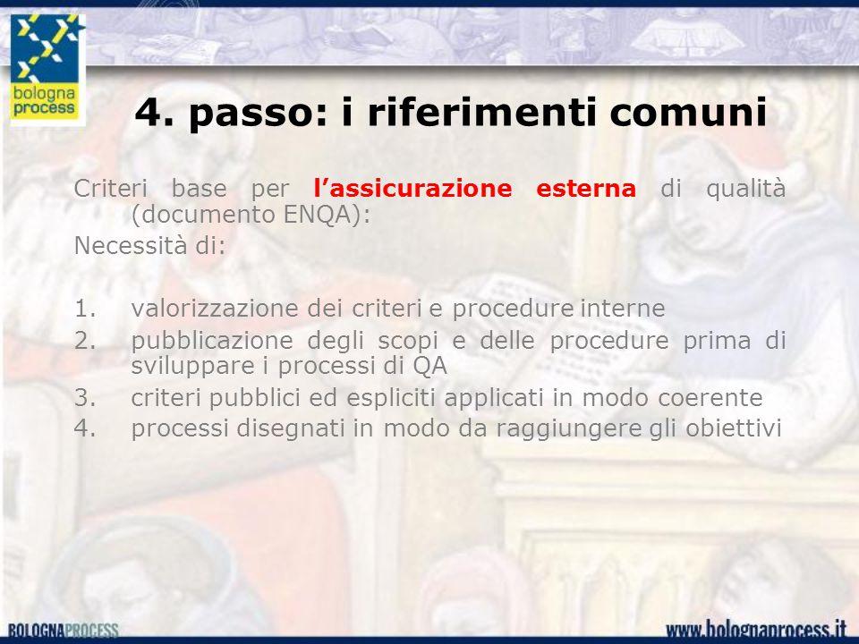 4. passo: i riferimenti comuni Criteri base per l'assicurazione esterna di qualità (documento ENQA): Necessità di: 1.valorizzazione dei criteri e proc