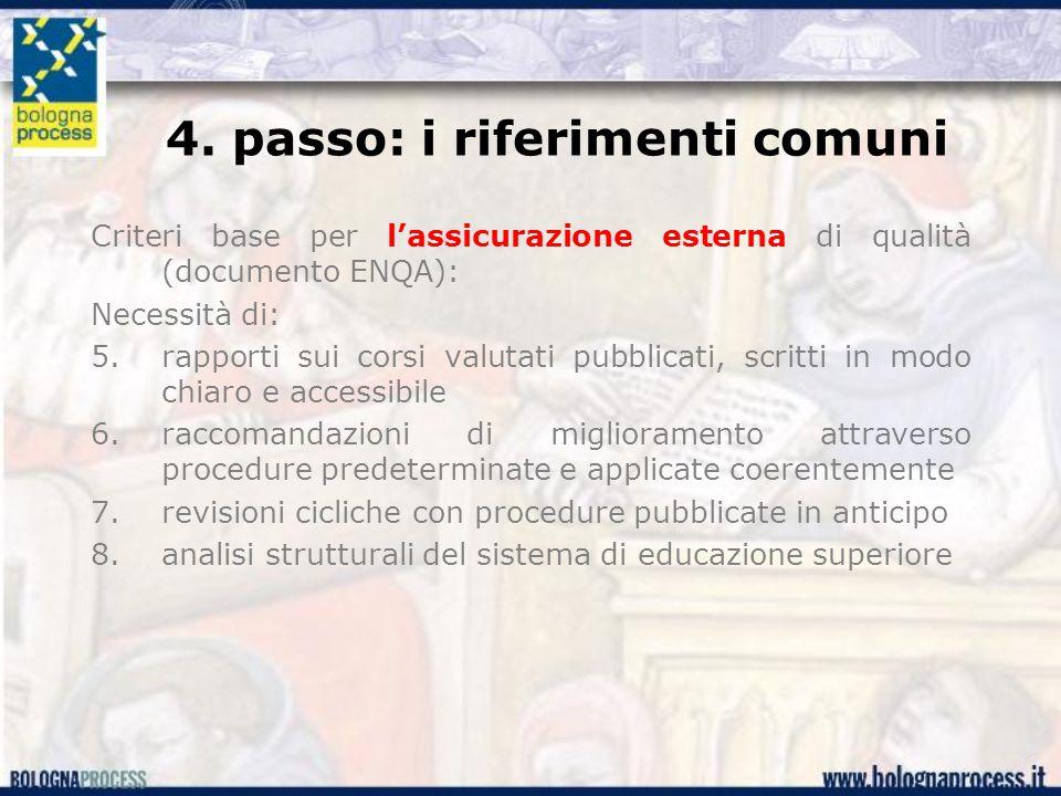 4. passo: i riferimenti comuni Criteri base per l'assicurazione esterna di qualità (documento ENQA): Necessità di: 5.rapporti sui corsi valutati pubbl