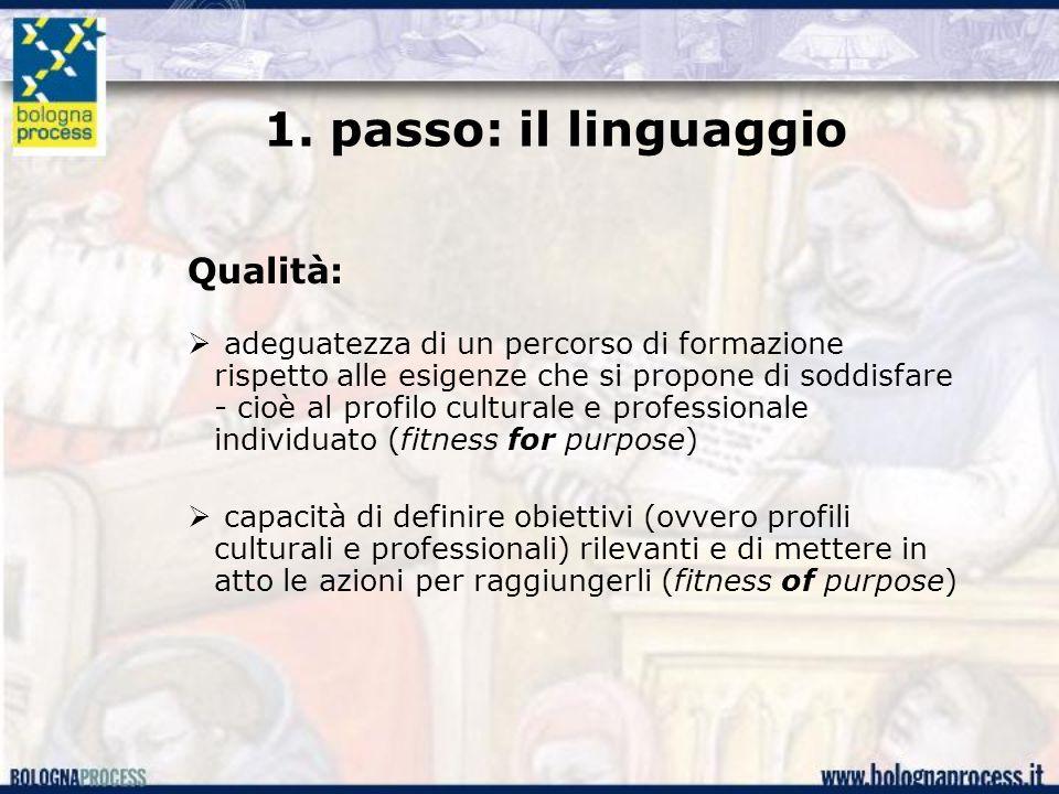 1. passo: il linguaggio Qualità:  adeguatezza di un percorso di formazione rispetto alle esigenze che si propone di soddisfare - cioè al profilo cult