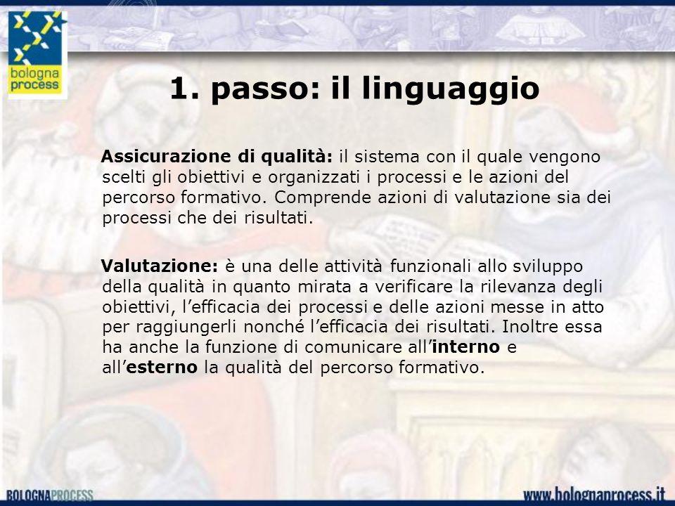 1. passo: il linguaggio Assicurazione di qualità: il sistema con il quale vengono scelti gli obiettivi e organizzati i processi e le azioni del percor