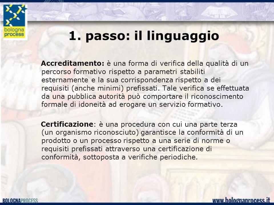 1. passo: il linguaggio Accreditamento: è una forma di verifica della qualità di un percorso formativo rispetto a parametri stabiliti esternamente e l