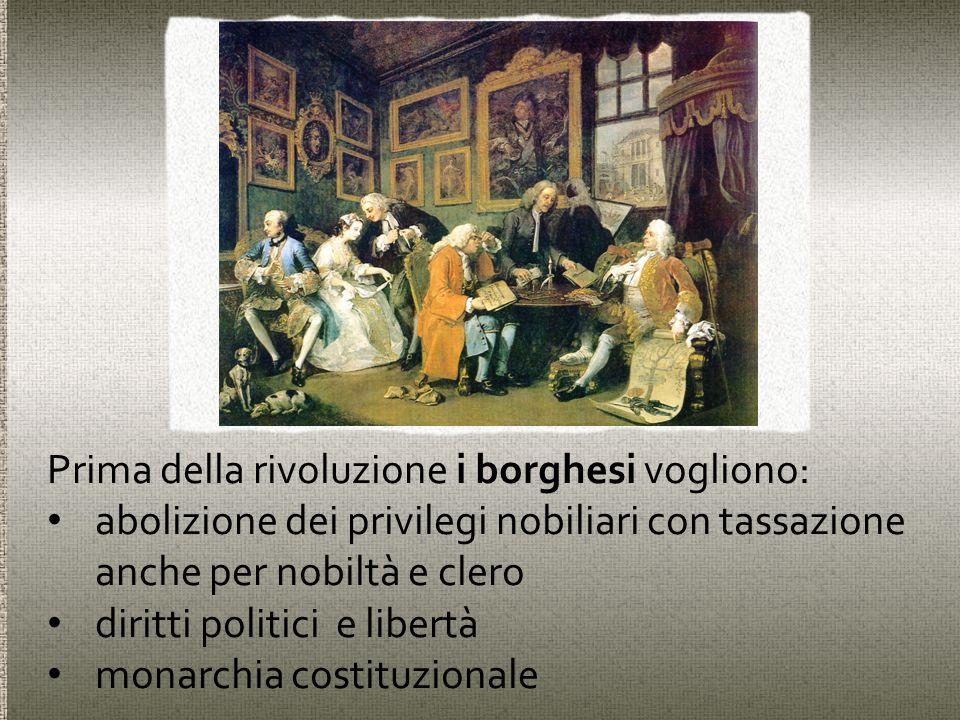 Prima della rivoluzione i borghesi vogliono: abolizione dei privilegi nobiliari con tassazione anche per nobiltà e clero diritti politici e libertà monarchia costituzionale